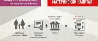 Использование матекапитала в качестве первоначального взноса при оформлении ипотеки