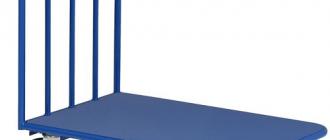 Классификация складских тележек